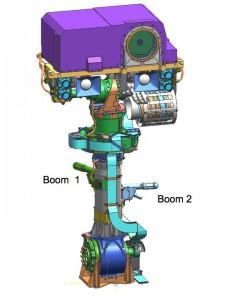 El Boom 1 mira hacia la parte delantera del rover y registrará el viento, temperatura del aire, temperatura del suelo a través de la radiación infrarroja emitida por éste. El Boom 2 medirá el viento igualmente, la temperatura del aire y la humedad relativa. Ambos booms están decalados 120 grados.