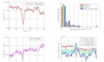 Resumen de los resultados obtenidos por REMS en sus primeros meses de actividad sobre la superficie de marte.