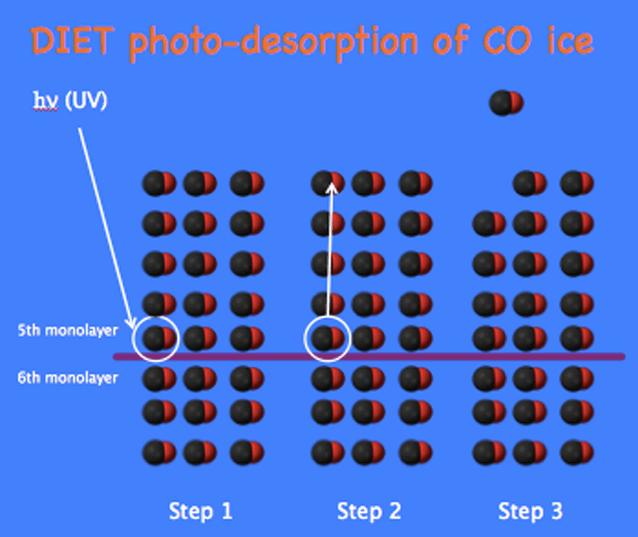 Excitones de Wanner-Mott en hielos moleculares a nanoescala