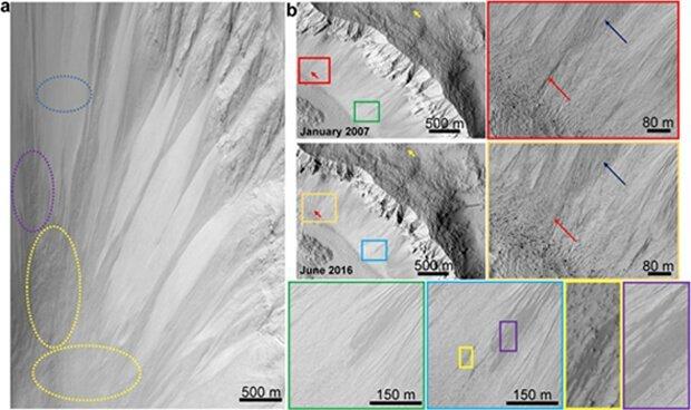 'Slope streaks' en Marte como posibles indicadores de la actividad transitoria del agua