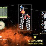 Etanolamina en el espacio